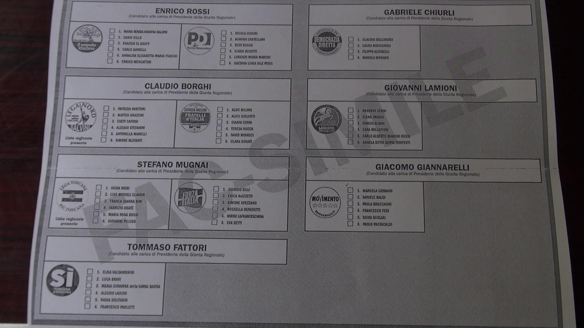 Ufficio Anagrafe A Prato : Vademecum elezioni regionali a prato mila aventi diritto al